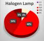 thermo:ir_halogen.png